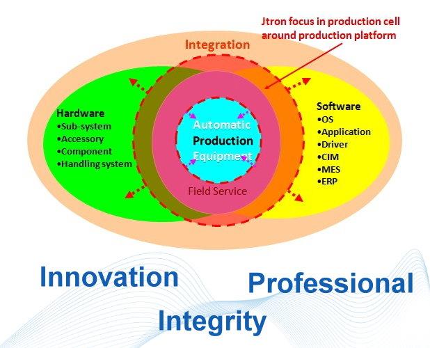 jtron-vision